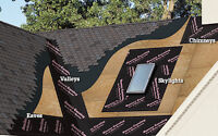 ROOFING DONE RIGHT - EXCELLENT PRICE AND SERVICE