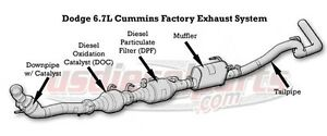 Wanted: Stock 6.7L Cummins Exhaust