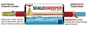 Scale Sweeper