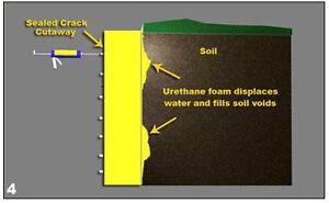 Leaky Basement Cracks Repaired Cambridge Kitchener Area image 4