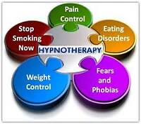 Hypnotherapy, Reiki 1-2-MT, Crystals, Past Life, Akashic Rec.