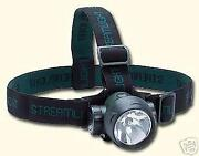 Caving Headlamp