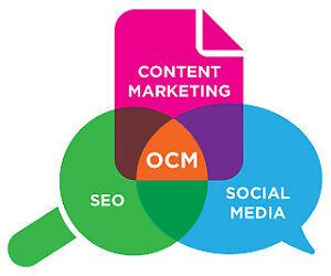 Content Management & Social Media Marketing