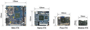 Broken ITX Motherboards For Parts / As Is / Pour Pieces WANTED West Island Greater Montréal image 1