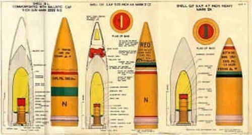 BRITISH NAVAL GUN AMMO MANUAL, SHELLS,FUZES,  MARKINGS WW2 COLOR