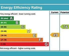 EPC,ENERGY PERFORMANCE CERTIFICATE property photography ,FLOOR PLAN £39.99