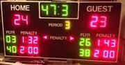 Scoreboard Controller