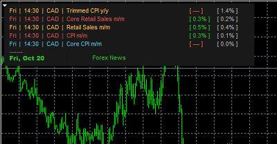 ✓ Forex Expert Advisor +25% Monthly Profit (non-indicator