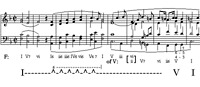 Professional Tutor for Music Theory - 7+ Years Exp