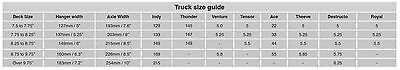 Rollersnakes Trucks Size Guide