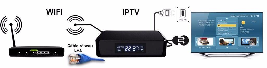 MAG HD-ATN UK-STARBOX UK - IPTV BOX BETTER THAN ANY SAT BOX  sc 1 st  Gumtree & MAG HD-ATN UK-STARBOX UK - IPTV BOX BETTER THAN ANY SAT BOX-NO ... Aboutintivar.Com