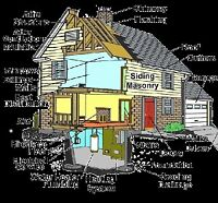 Engineering, structural ,Building Inspections, Basements, Permit
