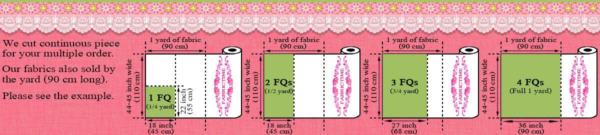 FabricTime