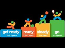 "BRAND NEW ""GET READY PROGRAM"" DESIGNED FOR 1.5 - 2.5 Year Olds Buronga Murray-Darling Area Preview"