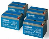 eBike and eScooter Batteries - High quality mobility batteries
