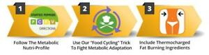 METABOLIC COOKING - Prepare FAT BURNING Meals Every Day!