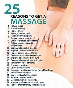 Registered Massage Therapy Treatment Promo London Ontario image 3