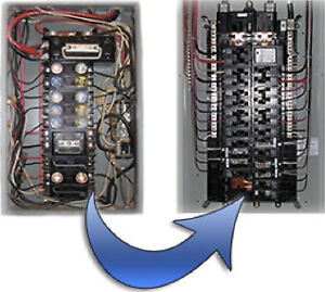 Electrical panel upgrade - MASTER ELECTRICIAN -