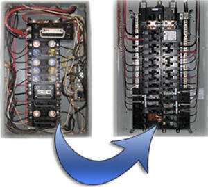 200 amp fuse panel kijiji classifieds in ontario a panel changes and 100 amp to 200 amp service upgrades