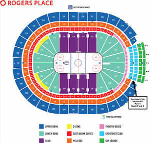 Round 2 - Oilers vs Ducks Games 3 and 4