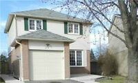 Mississauga Homes For Sale.