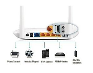 300Mbps Multi-Function Wireless N Router TL-WR842N
