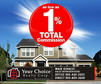 LIST YOUR HOME on MLS $999* OR 1%*