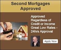 Second Mortgage in Hamilton - No Income/Credit Required