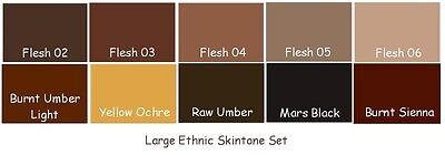 GeNeSiS HeAt SeT CoMpLeTe EtHniC PaiNt SeT ~ REBORN DOLL SUPPLIES