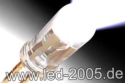led-2005-Online