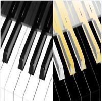 Cours de piano personnalisé