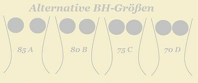 Die Bezeichnung des Cups ändert sich mit steigender Unterbrustweite, bei gleichbleibender Größe bzw. Brustvolumen