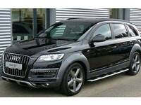 Audi Q7 Thresholds