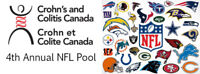 NFL Pool Charity Fundraiser