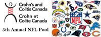 Charity NFL Pool