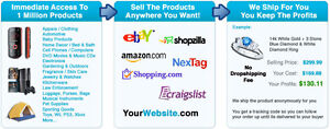 Online Product Reselling Business Opportunity with Website Williams Lake Cariboo Area image 4