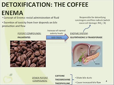 Colon Cleansing And Detox With Coffee Enema And Kangen