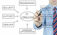 Senior IT Consultant, Network/Sys. Administration,