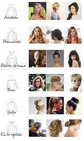 Terrific Hairstyles For Different Types Of Dresses Ebay Short Hairstyles For Black Women Fulllsitofus
