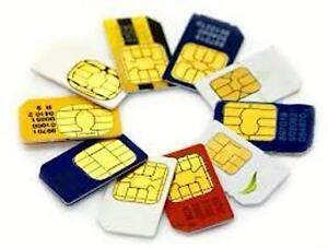 SIM Card for Bell, Telus, Rogers & Cingular