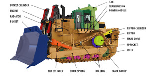 BULLDOZER AND EXCAVATOR PARTS