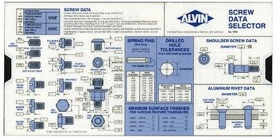 Alvin Drafting Templates Type Screw Data Selector