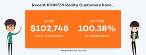 We List and Sell your home for ONLY 0.59% Commission...