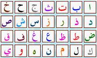 Quran Teacher in NW