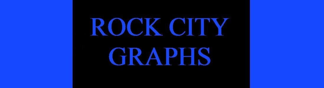 Rock City Graphs