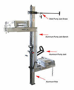 New Pump Jack Scaffolding- Lowest prices in Edmonton