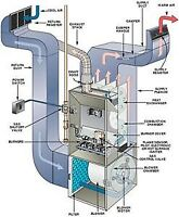 Carrier & Lennox Furnace Repair 4036673370