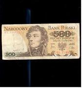 Narodowy Bank POLSKI