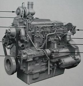 Perkins. 6.354.Diesel ...