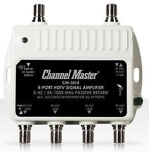 Improve Channel reception Antenna or Cable